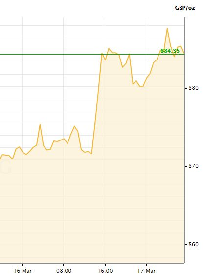 gold price jump - Another Jump? Why the gold price shot up again