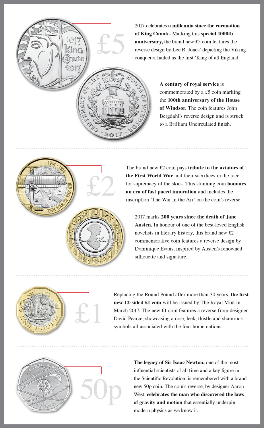 image1 - Unveiled today: The UK's 2017 coin designs